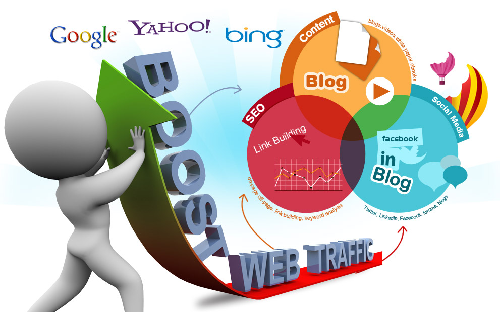 How Website Designs May Improve SEO