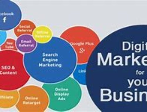 What Is SEO and What is Digital Marketing